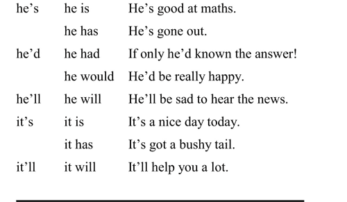 English pronunciation - unit 1 - 2 - Contractions - short forms with she, he and it a2
