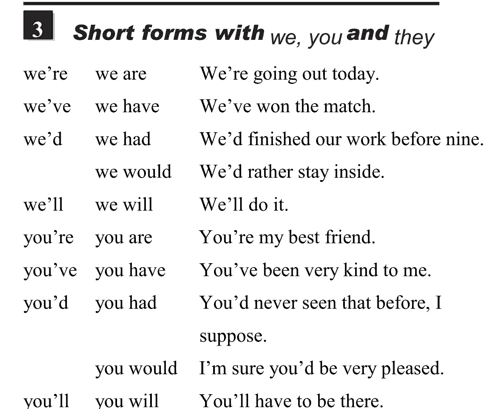 English pronunciation - unit 1 - 3 - Contractions - short forms with we, you and they b