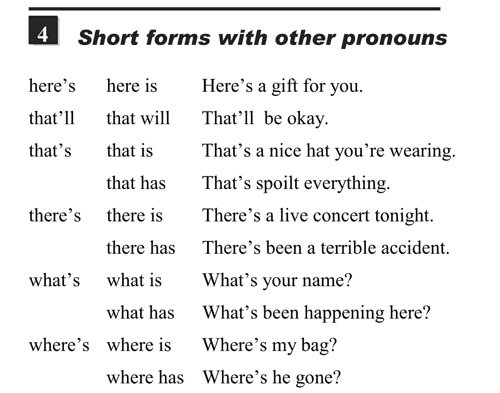 English pronunciation - unit 1 - 4 - Contractions - short forms with other pronouns c