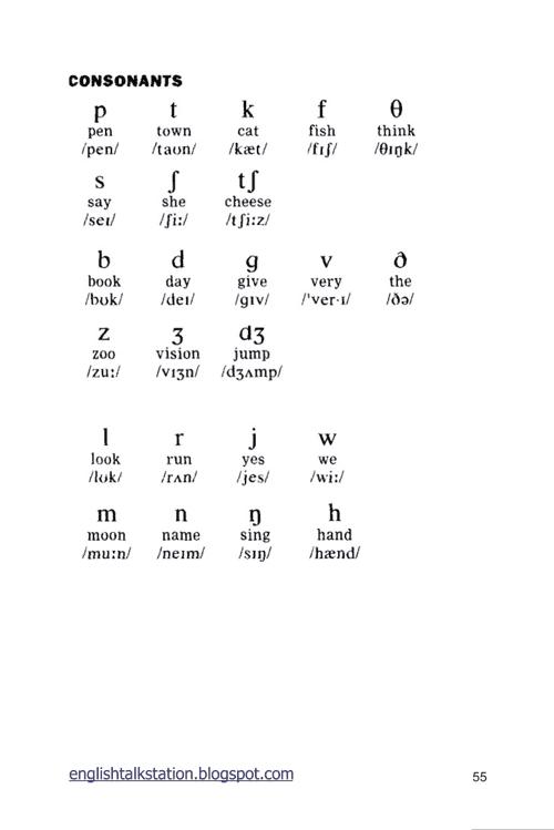 English pronunciation - unit 16 - Phonetic symbols j2